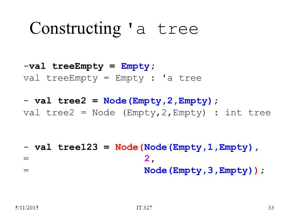 5/11/2015IT 32733 -val treeEmpty = Empty; val treeEmpty = Empty : a tree - val tree2 = Node(Empty,2,Empty); val tree2 = Node (Empty,2,Empty) : int tree - val tree123 = Node(Node(Empty,1,Empty), = 2, = Node(Empty,3,Empty)); Constructing a tree