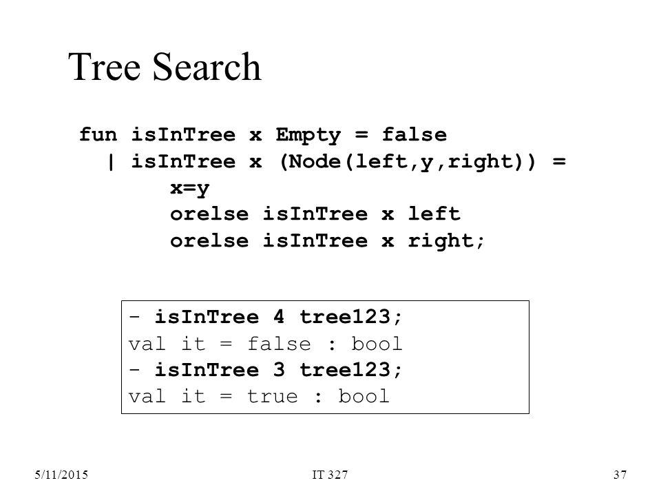 5/11/2015IT 32737 Tree Search fun isInTree x Empty = false | isInTree x (Node(left,y,right)) = x=y orelse isInTree x left orelse isInTree x right; - isInTree 4 tree123; val it = false : bool - isInTree 3 tree123; val it = true : bool