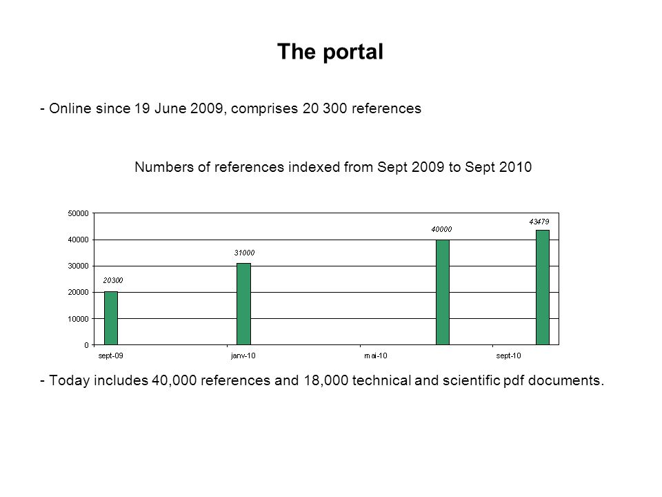 The portal - Online since 19 June 2009, comprises 20 300 references - Today includes 40,000 references and 18,000 technical and scientific pdf documents.
