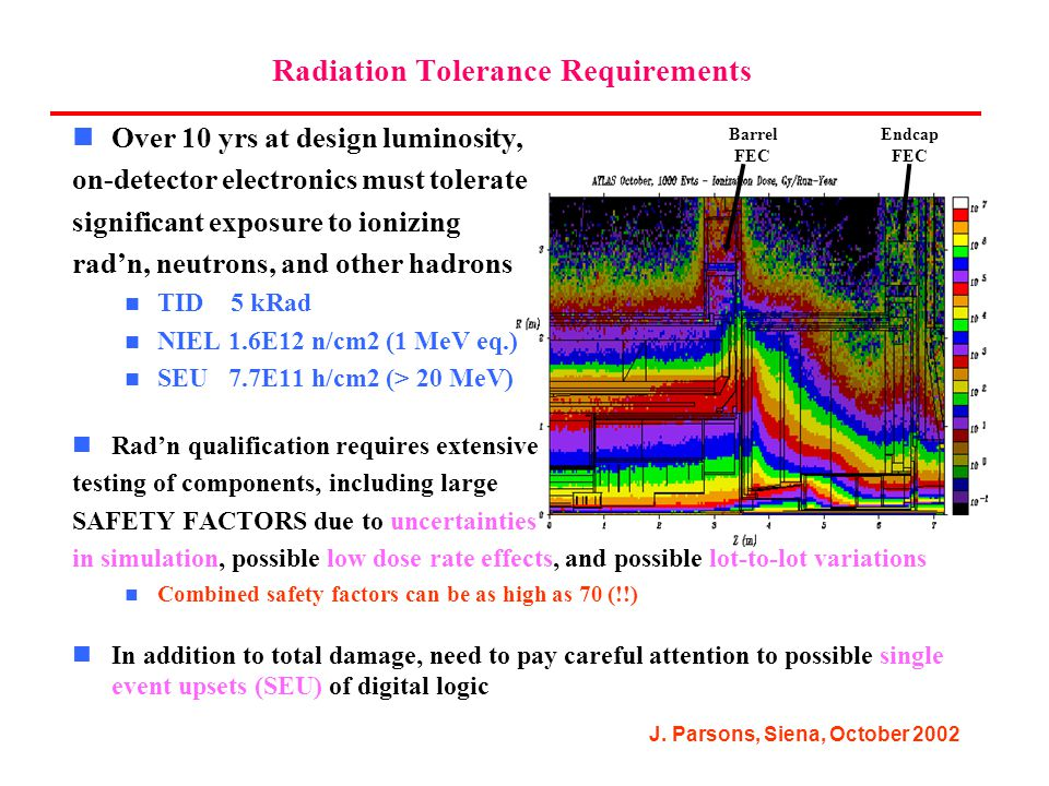 J. Parsons, Siena, October 2002 Over 10 yrs at design luminosity, on-detector electronics must tolerate significant exposure to ionizing rad'n, neutro