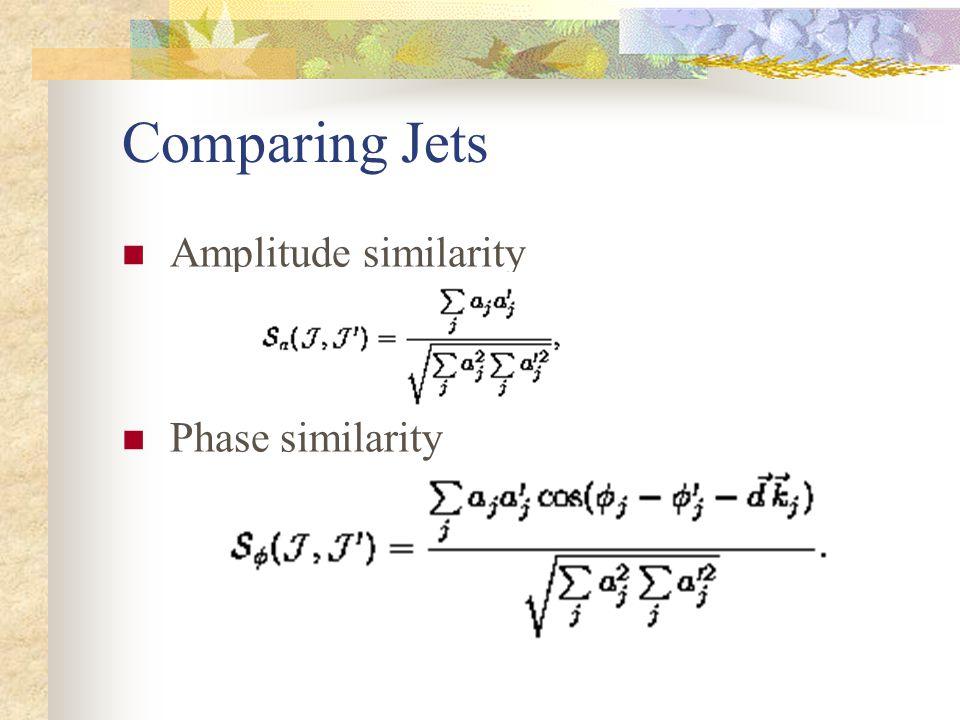 Comparing Jets Amplitude similarity Phase similarity