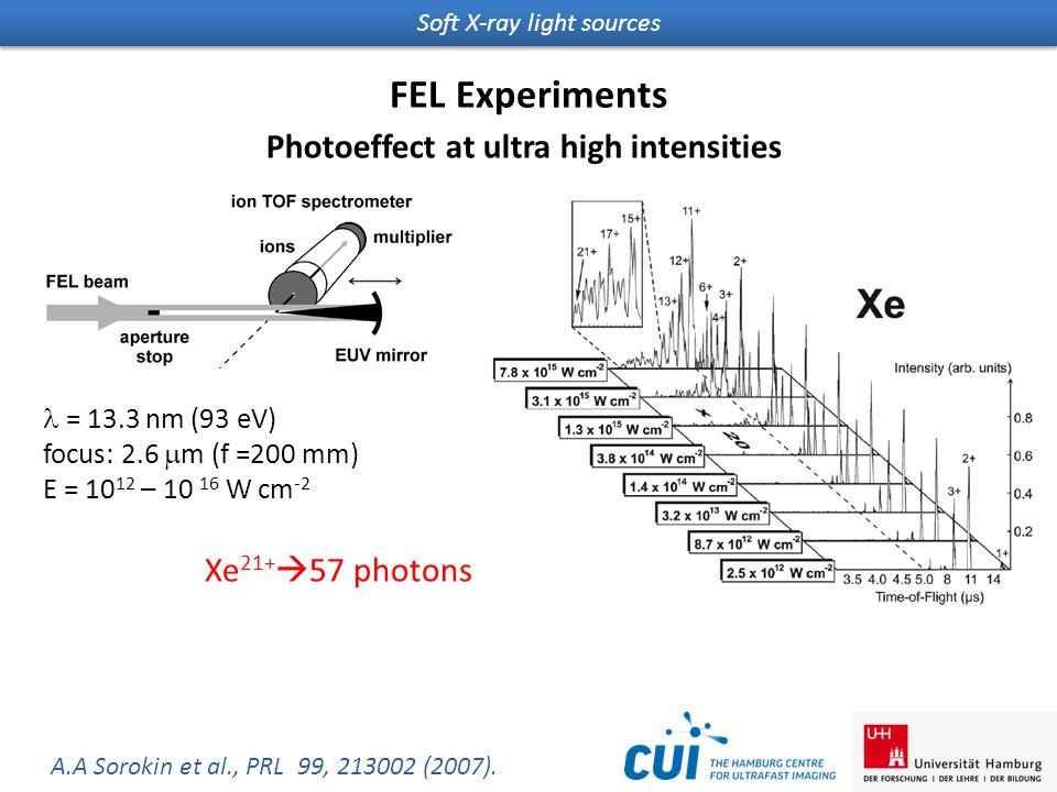 Soft X-ray light sources FEL Experiments A.A Sorokin et al., PRL 99, 213002 (2007).