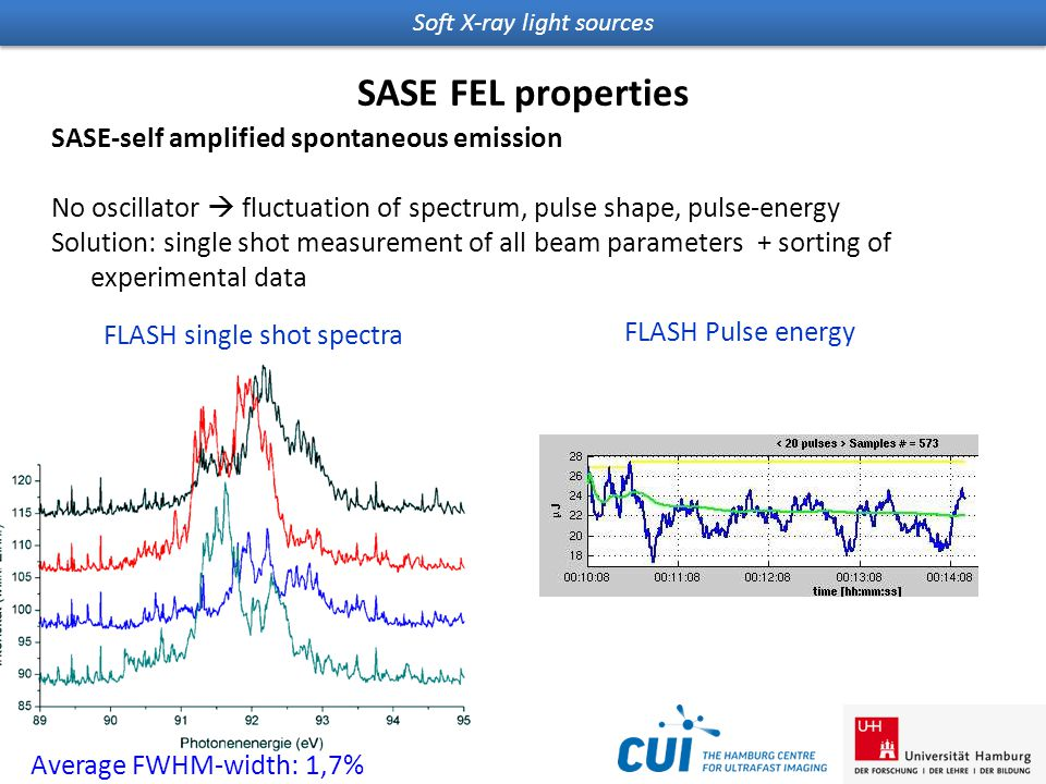 Soft X-ray light sources SASE FEL properties SASE-self amplified spontaneous emission No oscillator  fluctuation of spectrum, pulse shape, pulse-energy Solution: single shot measurement of all beam parameters + sorting of experimental data FLASH single shot spectra Average FWHM-width: 1,7% FLASH Pulse energy