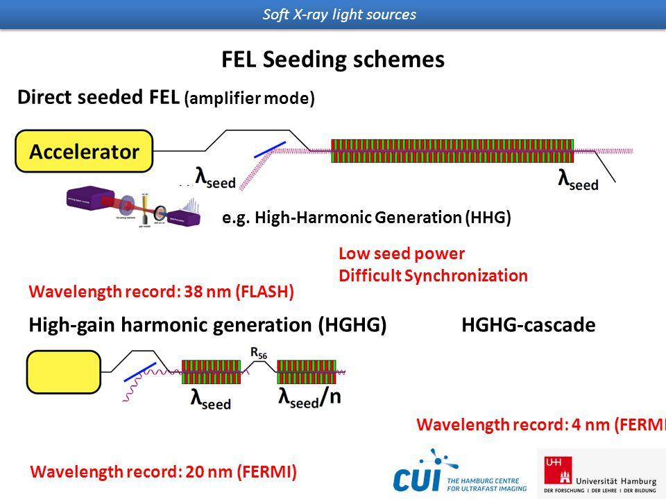 Soft X-ray light sources FEL Seeding schemes e.g.