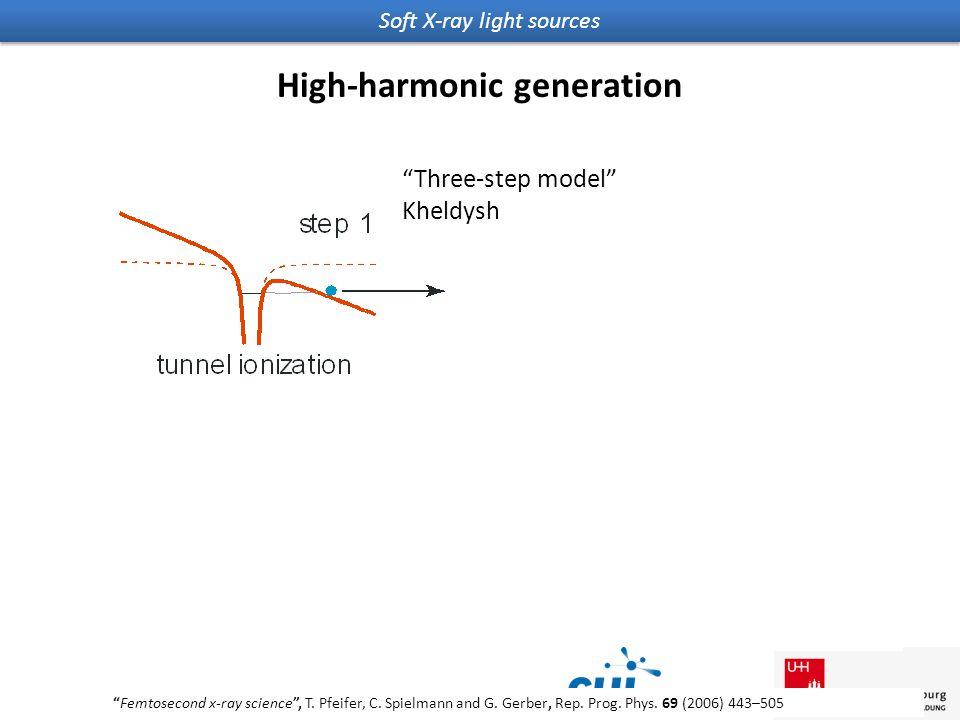 Soft X-ray light sources High-harmonic generation Three-step model Kheldysh et.al.
