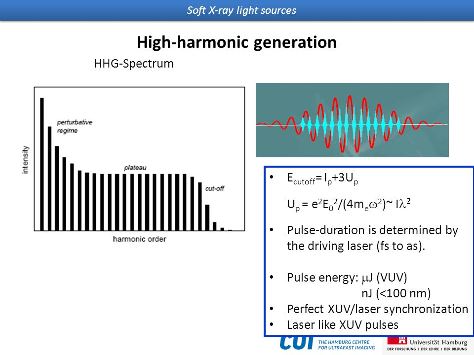Soft X-ray light sources High-harmonic generation HHG-Spectrum E cutoff = I p +3U p U p = e 2 E 0 2 /(4m e  2 )~ I  Pulse-duration is determined by the driving laser (fs to as).