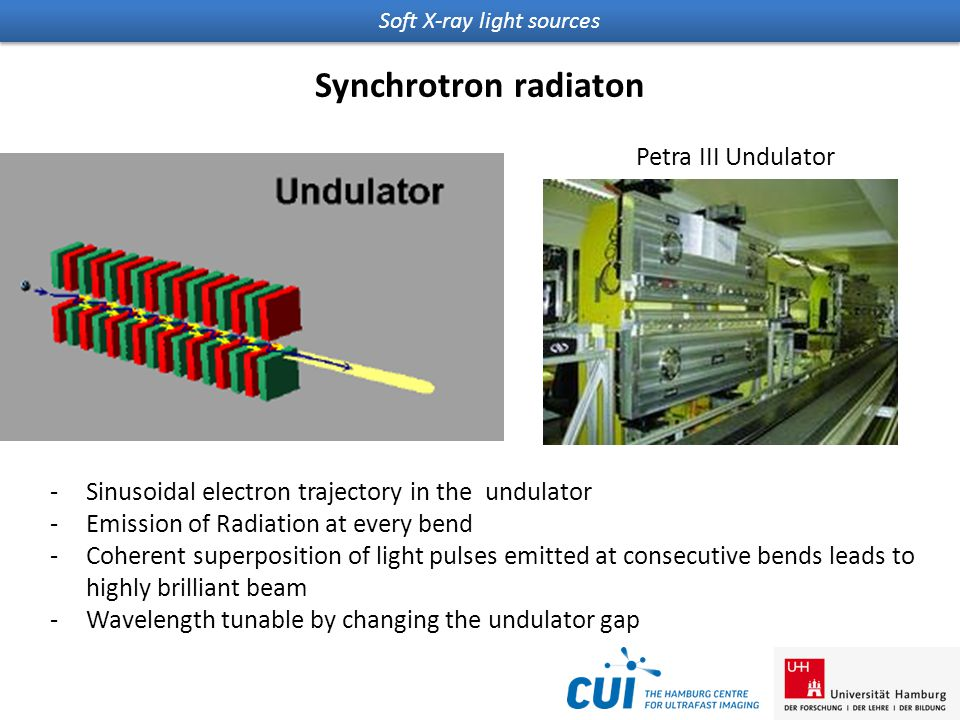 Soft X-ray light sources Synchrotron radiaton Petra III Undulator -Sinusoidal electron trajectory in the undulator -Emission of Radiation at every bend -Coherent superposition of light pulses emitted at consecutive bends leads to highly brilliant beam -Wavelength tunable by changing the undulator gap