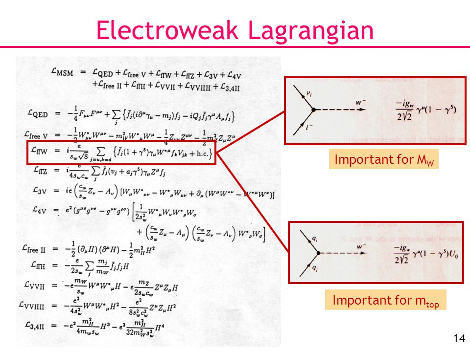 14 Electroweak Lagrangian Important for M W Important for m top