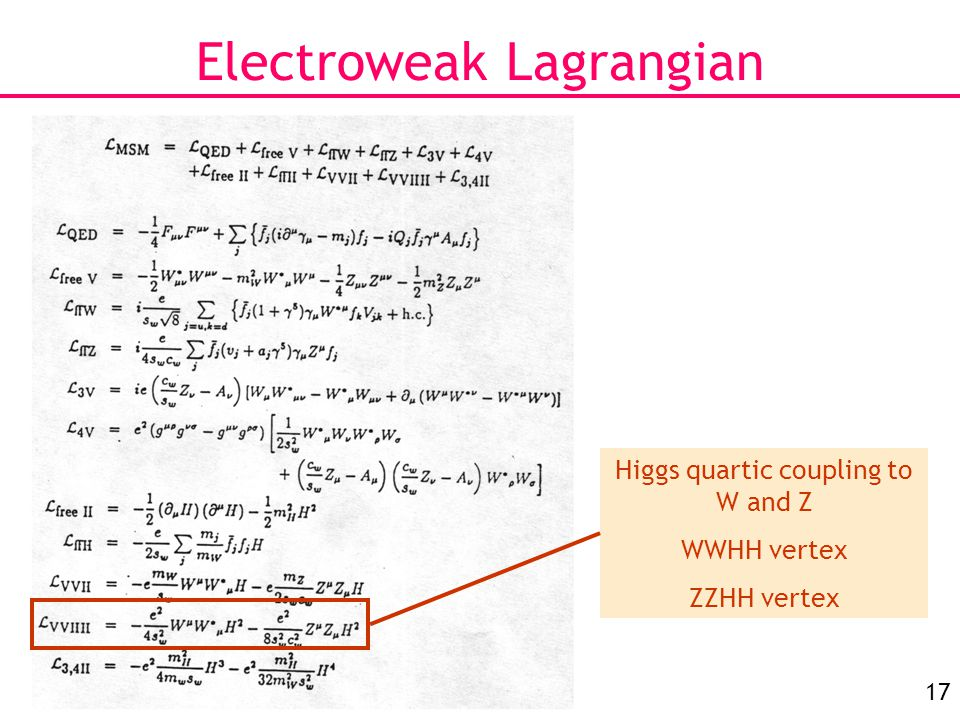 17 Electroweak Lagrangian Higgs quartic coupling to W and Z WWHH vertex ZZHH vertex