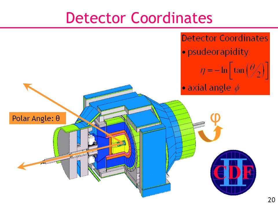 20 Detector Coordinates Polar Angle: θ φ