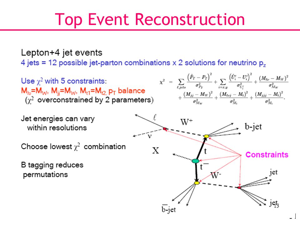 31 Top Event Reconstruction