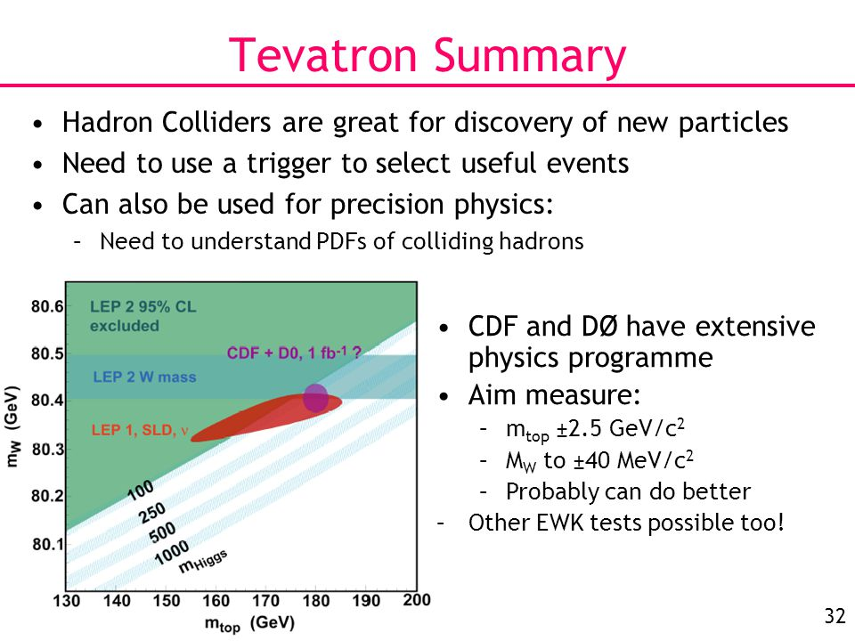 32 Tevatron Summary Hadron Colliders are great for discovery of new particles Need to use a trigger to select useful events Can also be used for precision physics: –Need to understand PDFs of colliding hadrons CDF and DØ have extensive physics programme Aim measure: –m top ±2.5 GeV/c 2 –M W to ±40 MeV/c 2 –Probably can do better –Other EWK tests possible too!