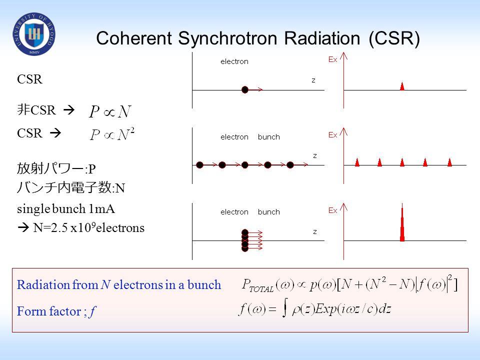 CSR 非 CSR  CSR  放射パワー :P バンチ内電子数 :N single bunch 1mA  N=2.5 x10 9 electrons Radiation from N electrons in a bunch Form factor ; f Coherent Synchrotron Radiation (CSR)