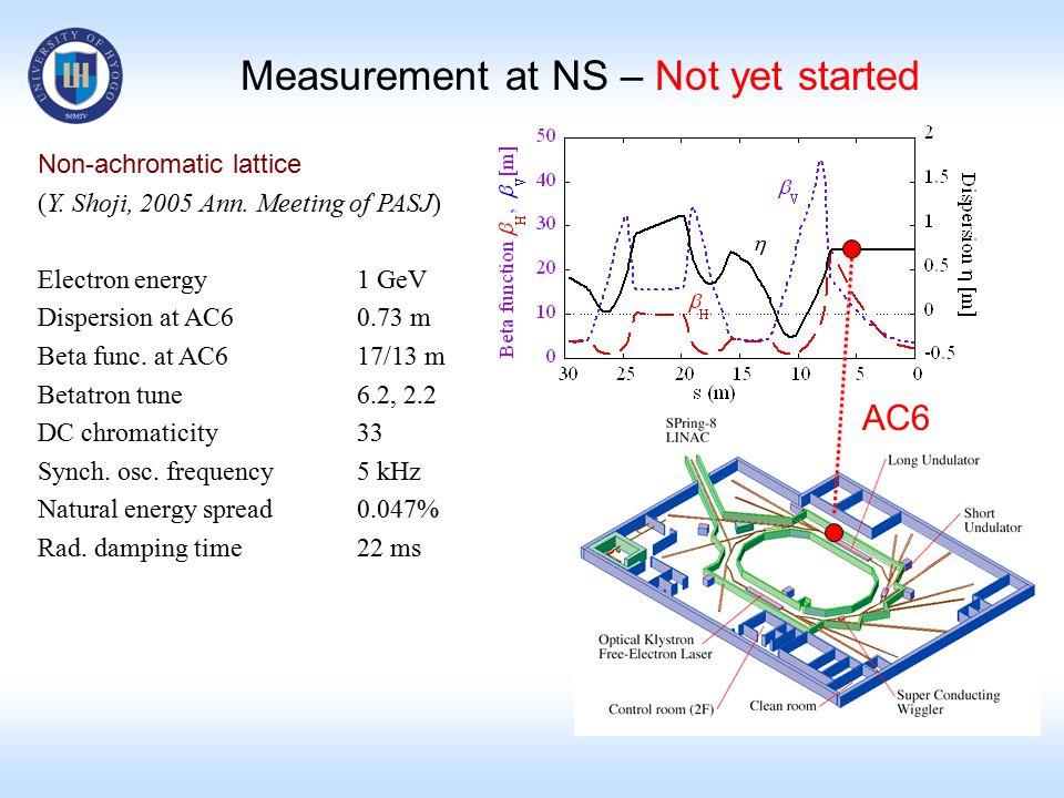 Measurement at NS – Not yet started Non-achromatic lattice (Y. Shoji, 2005 Ann. Meeting of PASJ) Electron energy1 GeV Dispersion at AC60.73 m Beta fun