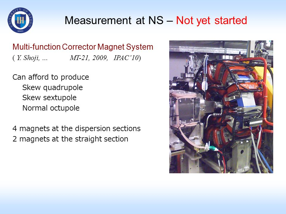 Multi-function Corrector Magnet System ( Y.