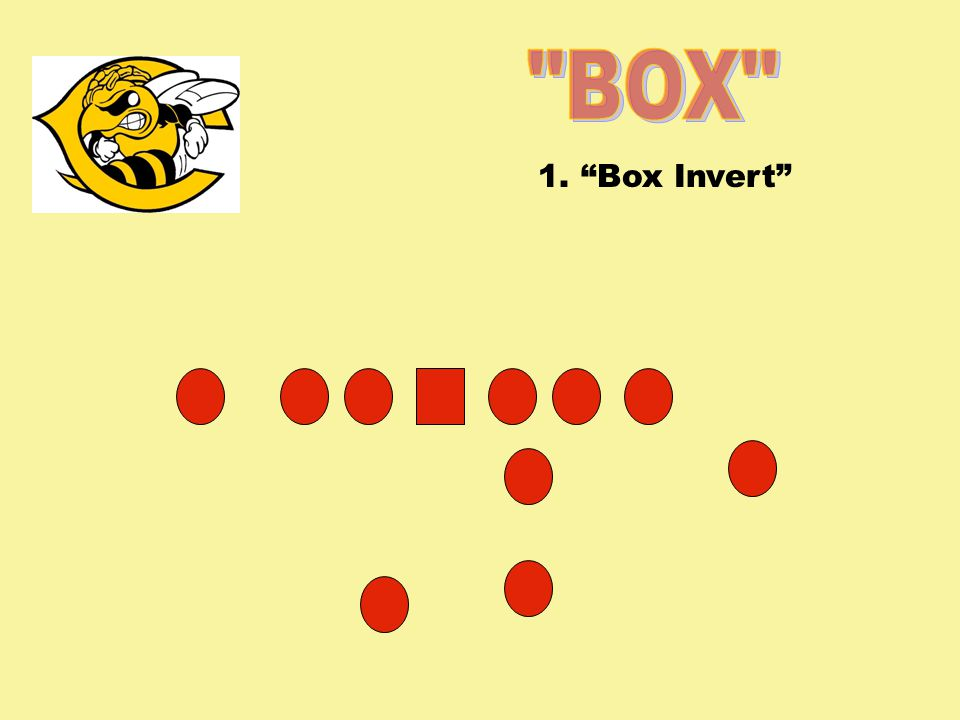 1. Box Invert