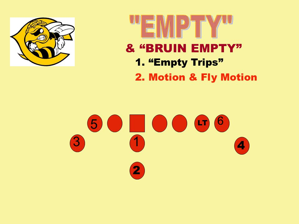 31 & BRUIN EMPTY 5 2 6 4 LT 1. Empty Trips 2. Motion & Fly Motion