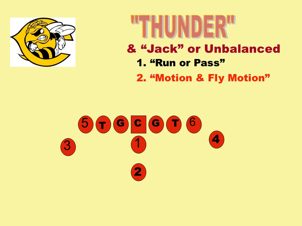 3 1 & Jack or Unbalanced 5 2 6 4 T 1. Run or Pass 2. Motion & Fly Motion T GGC