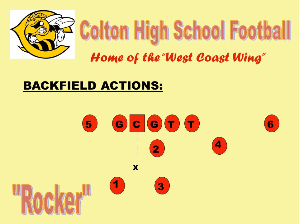 Home of the West Coast Wing 1 2 3 4 56CGGTT X BACKFIELD ACTIONS: