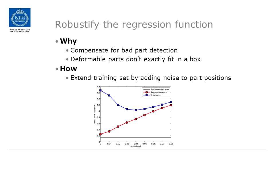 Robustify the regression function Why Compensate for bad part detection Deformable parts don't exactly fit in a box How Extend training set by adding