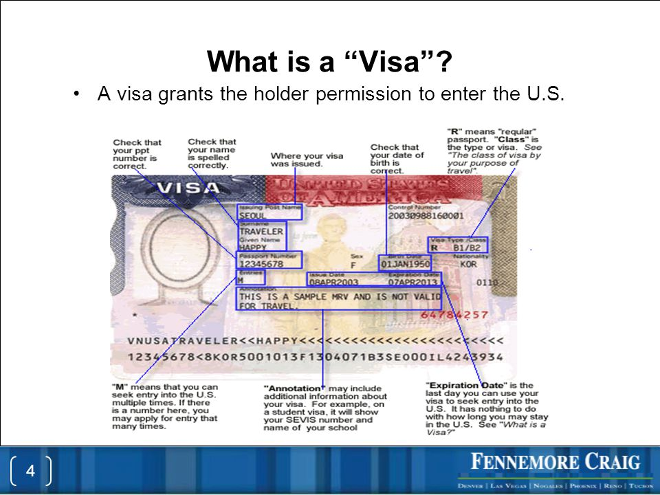 What is a Visa A visa grants the holder permission to enter the U.S. 4
