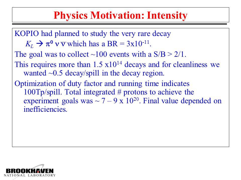 J-PARC Slow Extraction 3.3x10 14 protons per pulse(15uA) full beam power : 750kW @50GeV