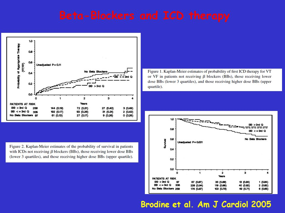 Beta-Blockers and ICD therapy Brodine et al. Am J Cardiol 2005