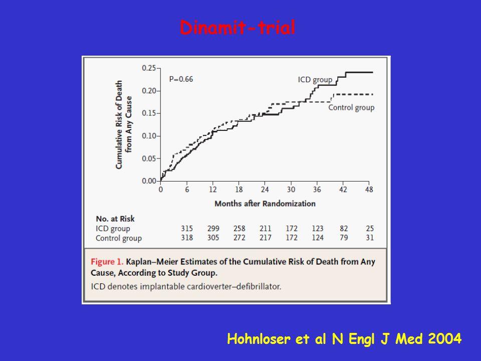 Dinamit-trial Hohnloser et al N Engl J Med 2004