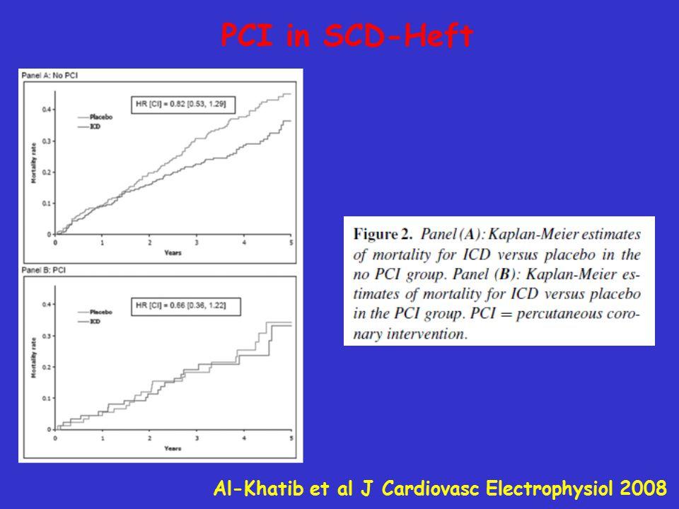 Al-Khatib et al J Cardiovasc Electrophysiol 2008 PCI in SCD-Heft