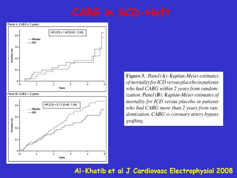 Al-Khatib et al J Cardiovasc Electrophysiol 2008 CABG in SCD-Heft