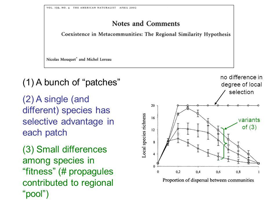 Patch dynamics (showing competition- colonization tradeoff) Leibold et al.