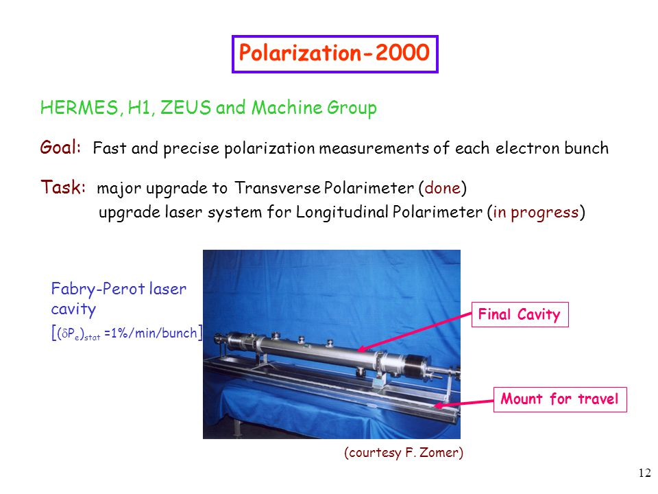 12 Polarization-2000 HERMES, H1, ZEUS and Machine Group Goal: Fast and precise polarization measurements of each electron bunch Task: major upgrade to Transverse Polarimeter (done) upgrade laser system for Longitudinal Polarimeter (in progress) (courtesy F.