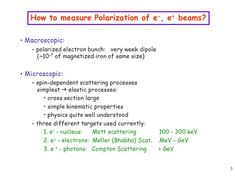 3 How to measure Polarization of e -, e + beams.