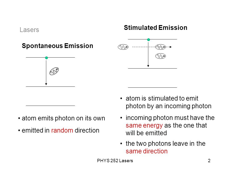 PHYS 252 Lasers2 Lasers Spontaneous Emission atom emits photon on its own atom is stimulated to emit photon by an incoming photon Stimulated Emission emitted in random direction the two photons leave in the same direction incoming photon must have the same energy as the one that will be emitted
