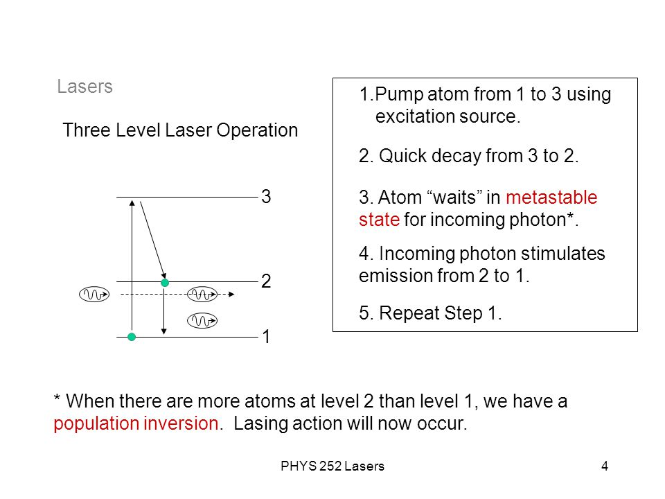 PHYS 252 Lasers4 Lasers Three Level Laser Operation 1 2 3 1.Pump atom from 1 to 3 using excitation source.