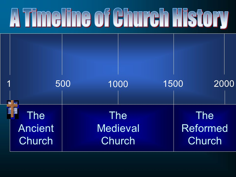 1000 150015002000 The Medieval Church The Reformed Church The Ancient Church