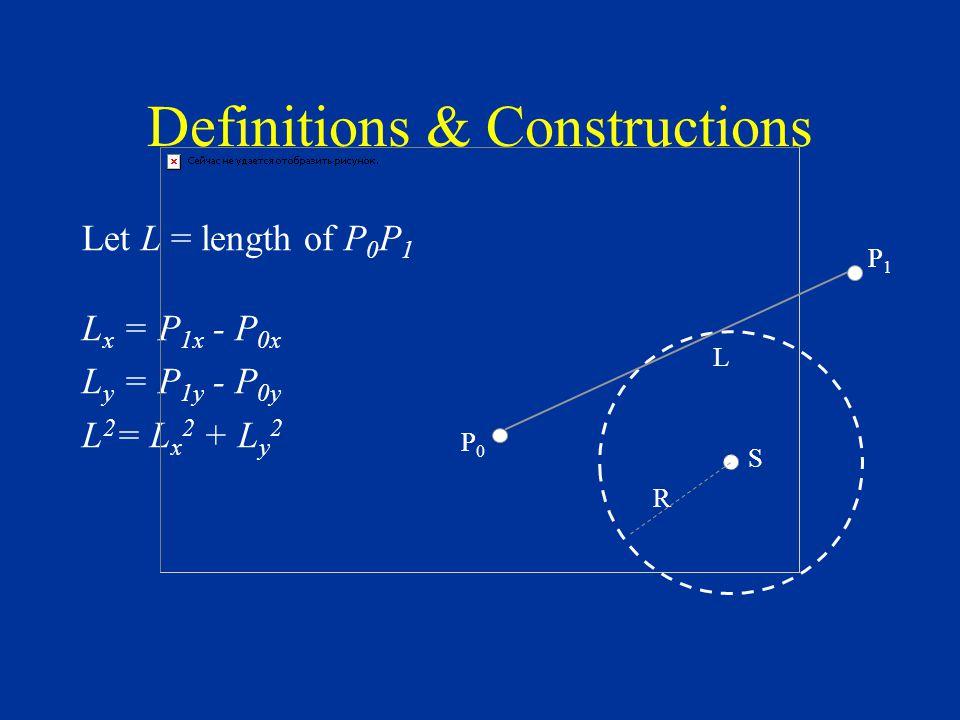 Definitions & Constructions Let L = length of P 0 P 1 L x = P 1x - P 0x L y = P 1y - P 0y L 2 = L x 2 + L y 2 S R P0P0 P1P1 L