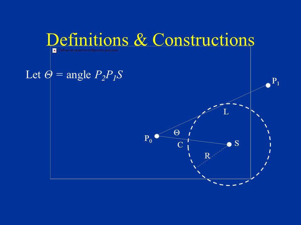 Definitions & Constructions Let Θ = angle P 2 P 1 S S P0P0 P1P1 C L Θ R