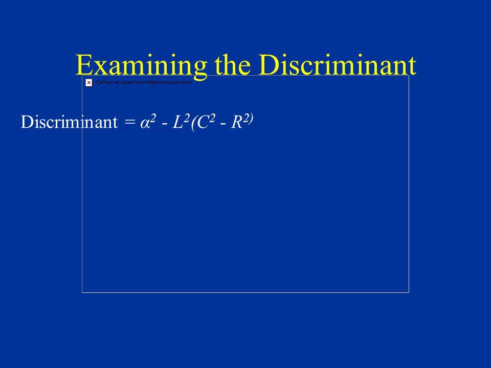 Examining the Discriminant Discriminant = α 2 - L 2 (C 2 - R 2)
