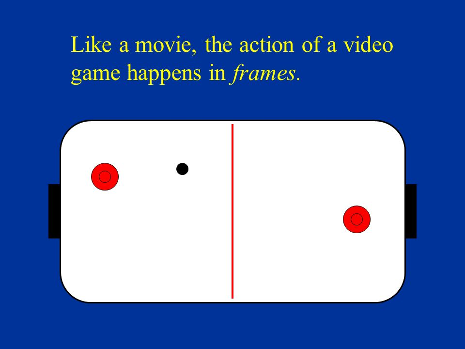Like a movie, the action of a video game happens in frames.