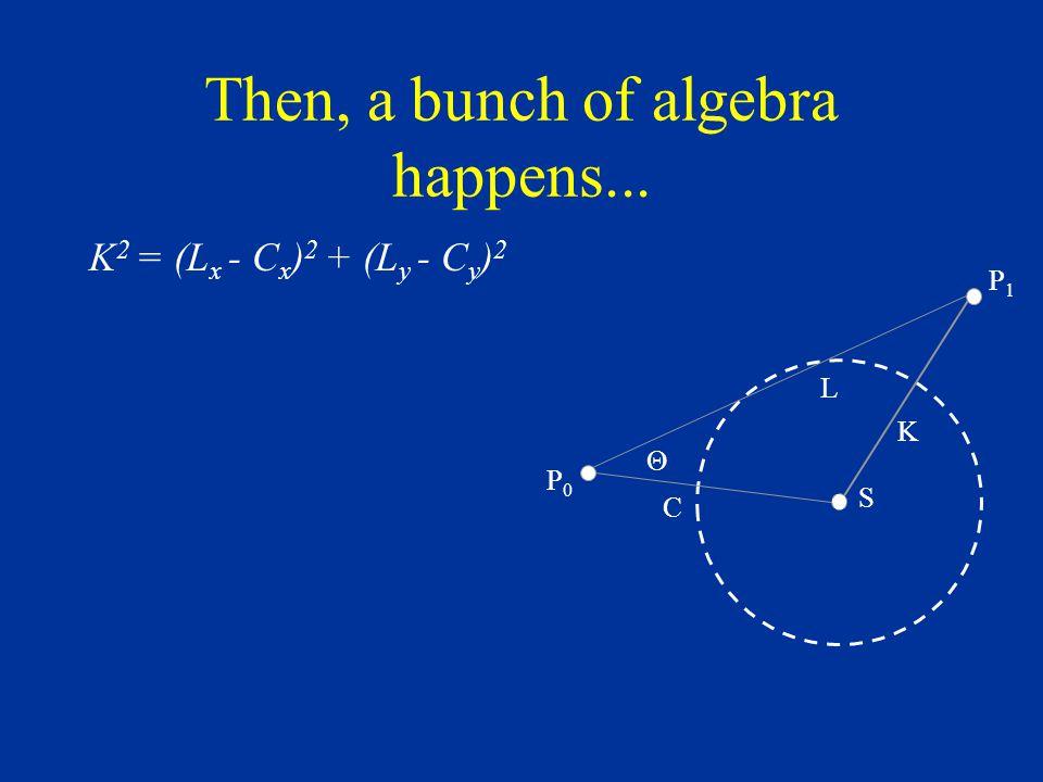 Then, a bunch of algebra happens... K 2 = (L x - C x ) 2 + (L y - C y ) 2 S P0P0 P1P1 L Θ K C