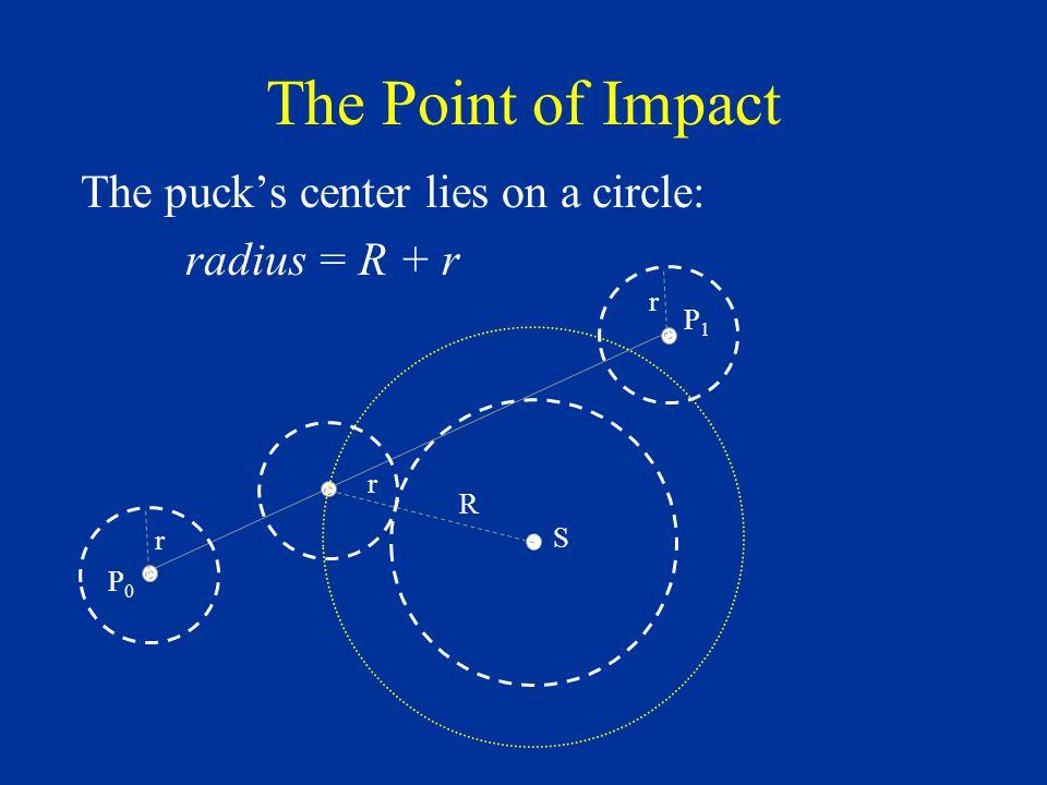The Point of Impact The puck's center lies on a circle: radius = R + r S R P0P0 P1P1 r r r