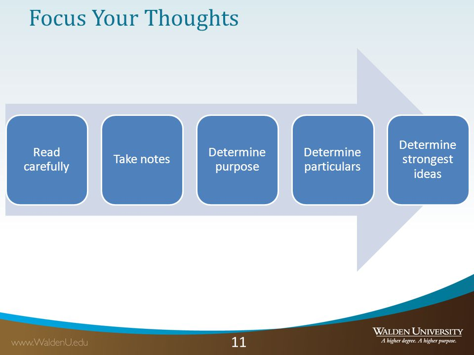 11 Focus Your Thoughts Read carefully Take notes Determine purpose Determine particulars Determine strongest ideas