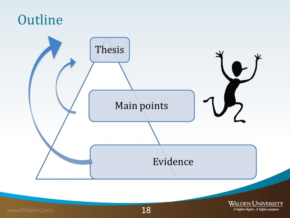 18 Outline Thesis Main points Evidence