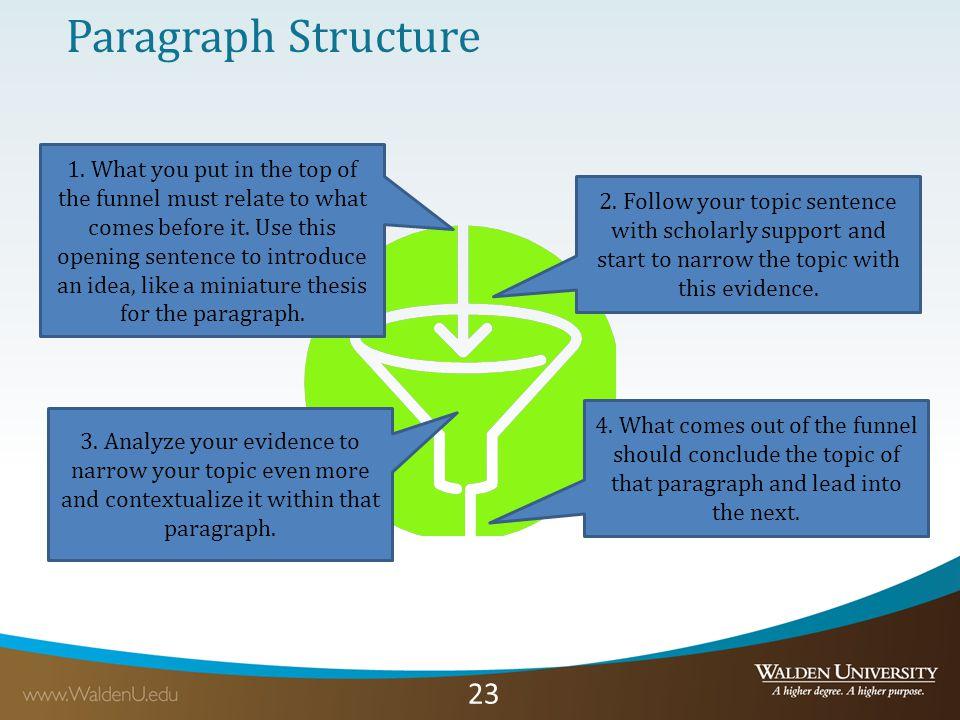 23 Paragraph Structure 1.