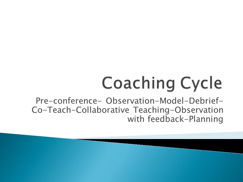 Pre-conference- Observation-Model-Debrief- Co-Teach-Collaborative Teaching-Observation with feedback-Planning