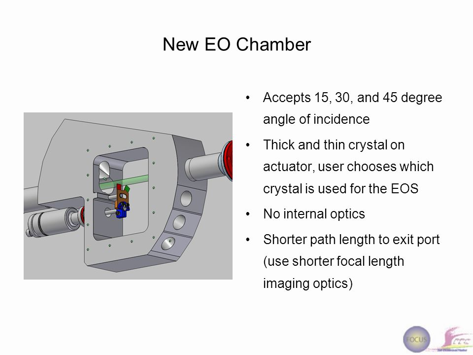 New EO Chamber Accepts 15, 30, and 45 degree angle of incidence Thick and thin crystal on actuator, user chooses which crystal is used for the EOS No internal optics Shorter path length to exit port (use shorter focal length imaging optics)