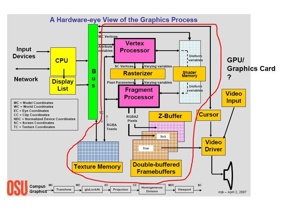 GPU/ Graphics Card ?