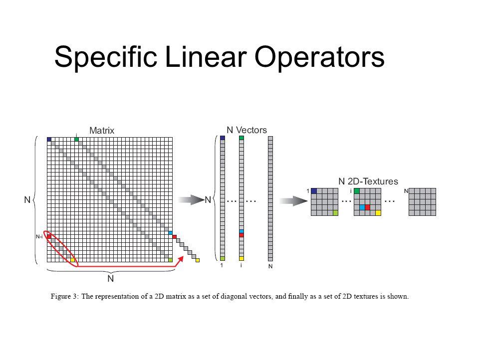 Specific Linear Operators