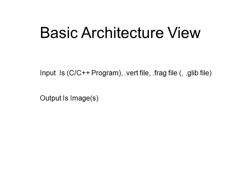 Basic Architecture View Input Is (C/C++ Program),.vert file,.frag file (,.glib file) Output Is Image(s)